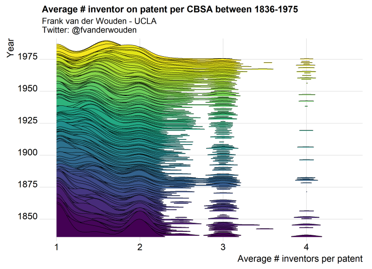 20170713_density_ave_inventors_per_cbsa